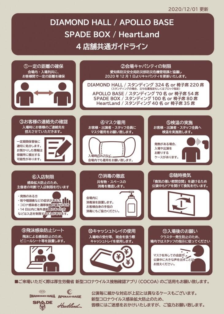 共通ガイドライン掲示用ver201101